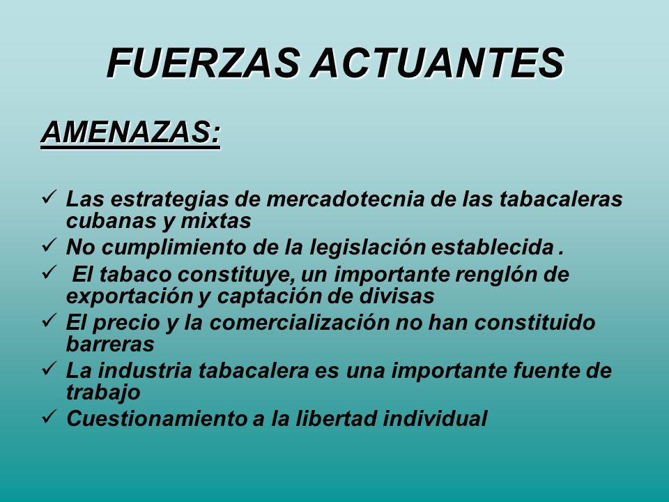 FUERZAS ACTUANTES AMENAZAS: