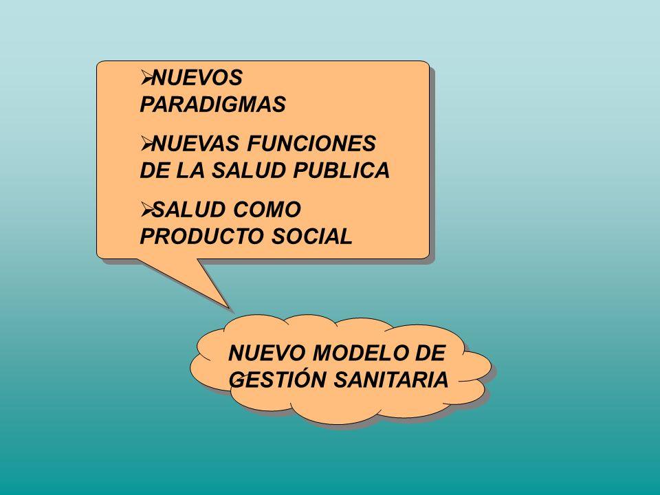NUEVOS PARADIGMAS NUEVAS FUNCIONES DE LA SALUD PUBLICA.