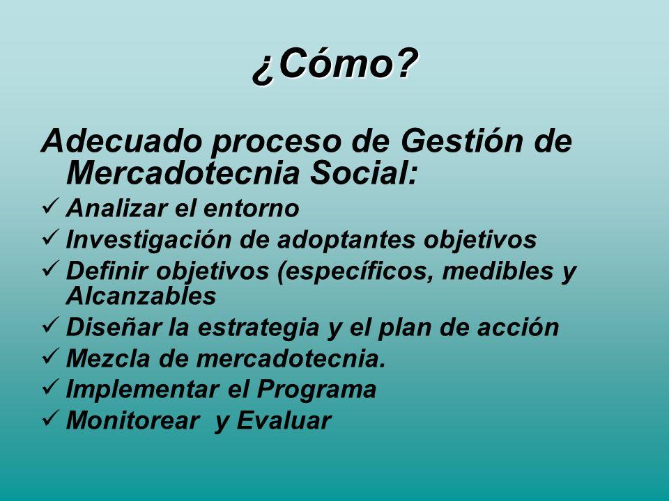 ¿Cómo Adecuado proceso de Gestión de Mercadotecnia Social: