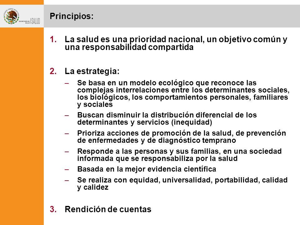 Principios: La salud es una prioridad nacional, un objetivo común y una responsabilidad compartida.
