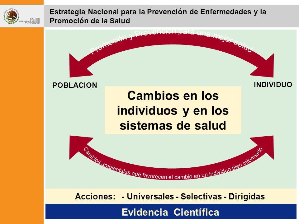 Promoción y Prevención para una mejor salud