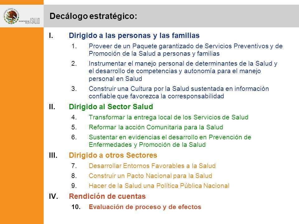 Decálogo estratégico: