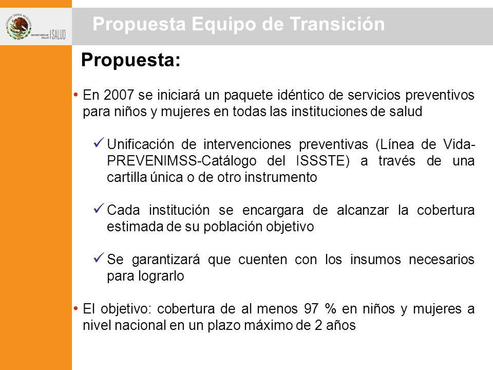Propuesta Equipo de Transición