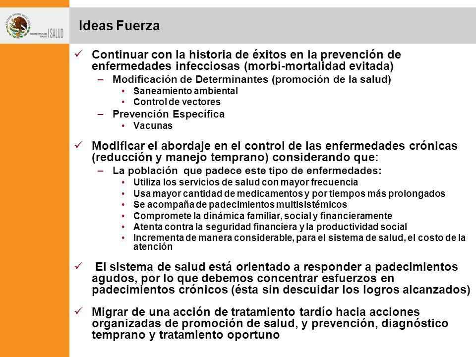 Ideas Fuerza Continuar con la historia de éxitos en la prevención de enfermedades infecciosas (morbi-mortalidad evitada)