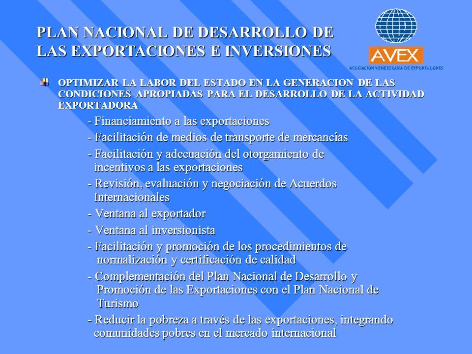 PLAN NACIONAL DE DESARROLLO DE LAS EXPORTACIONES E INVERSIONES