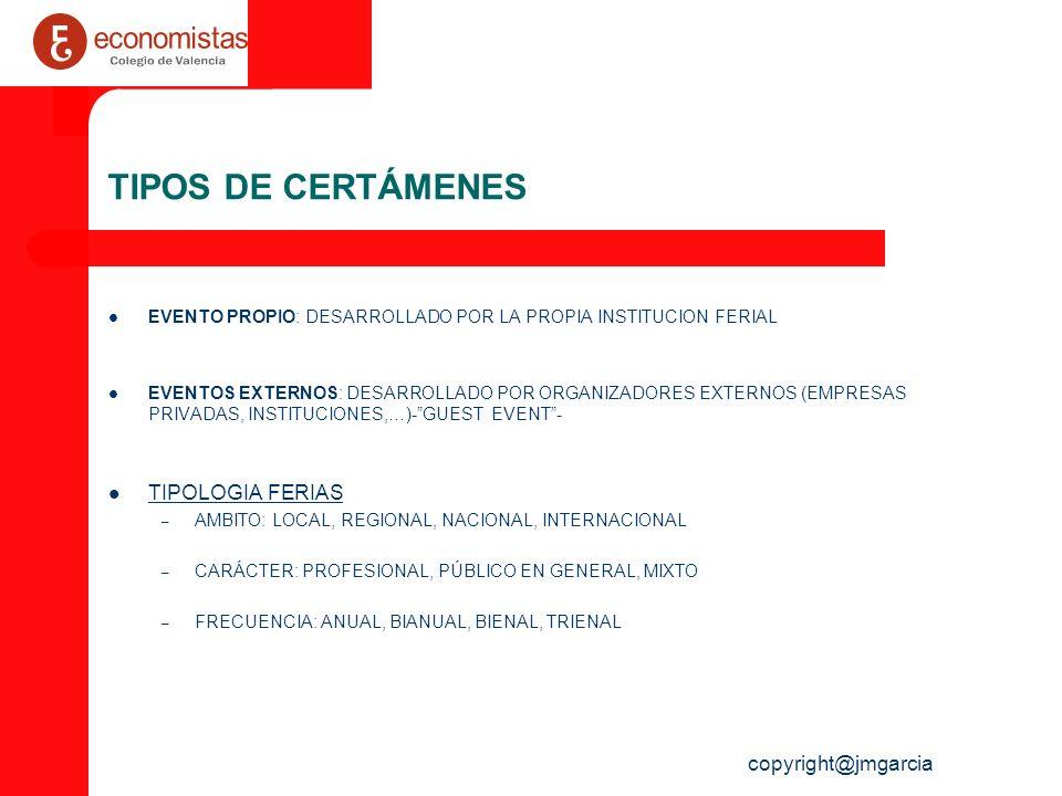 TIPOS DE CERTÁMENES TIPOLOGIA FERIAS copyright@jmgarcia