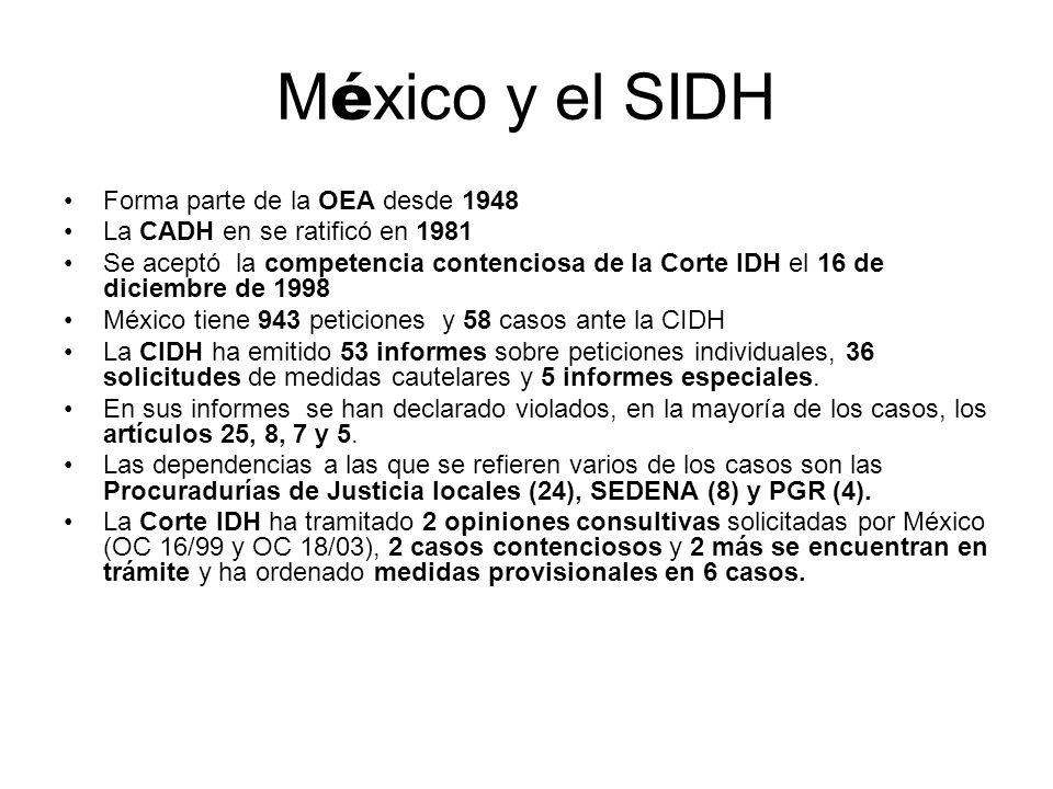 México y el SIDH Forma parte de la OEA desde 1948