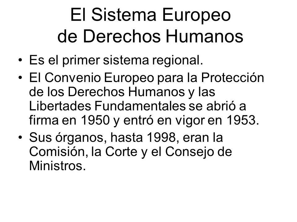 El Sistema Europeo de Derechos Humanos