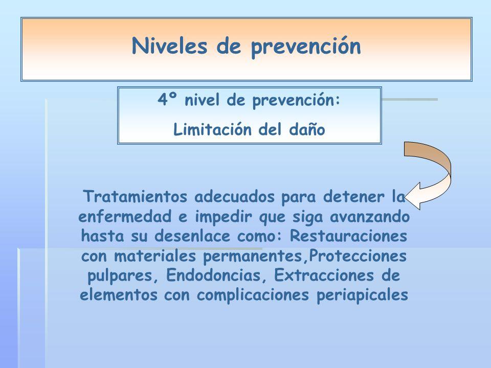 Niveles de prevención 4º nivel de prevención: Limitación del daño