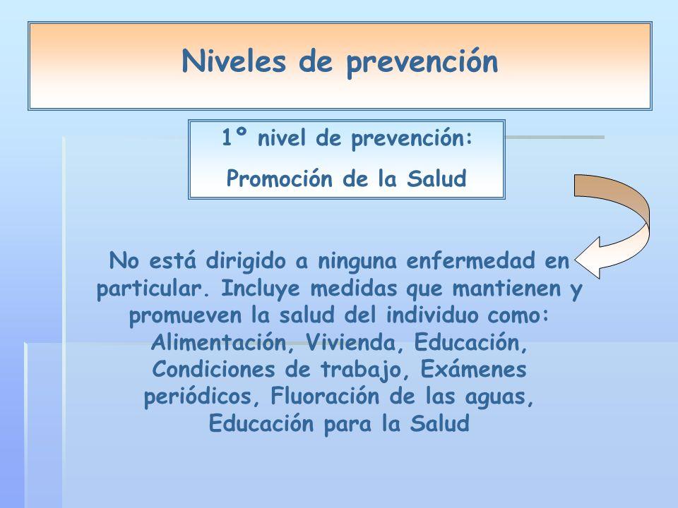 Niveles de prevención 1º nivel de prevención: Promoción de la Salud