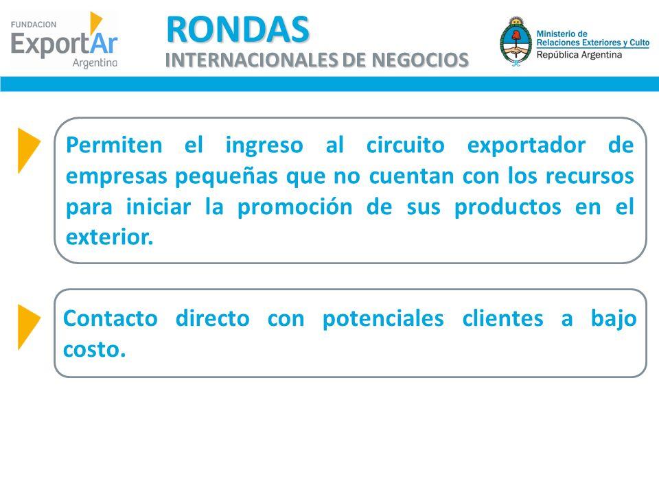 RONDAS INTERNACIONALES DE NEGOCIOS.