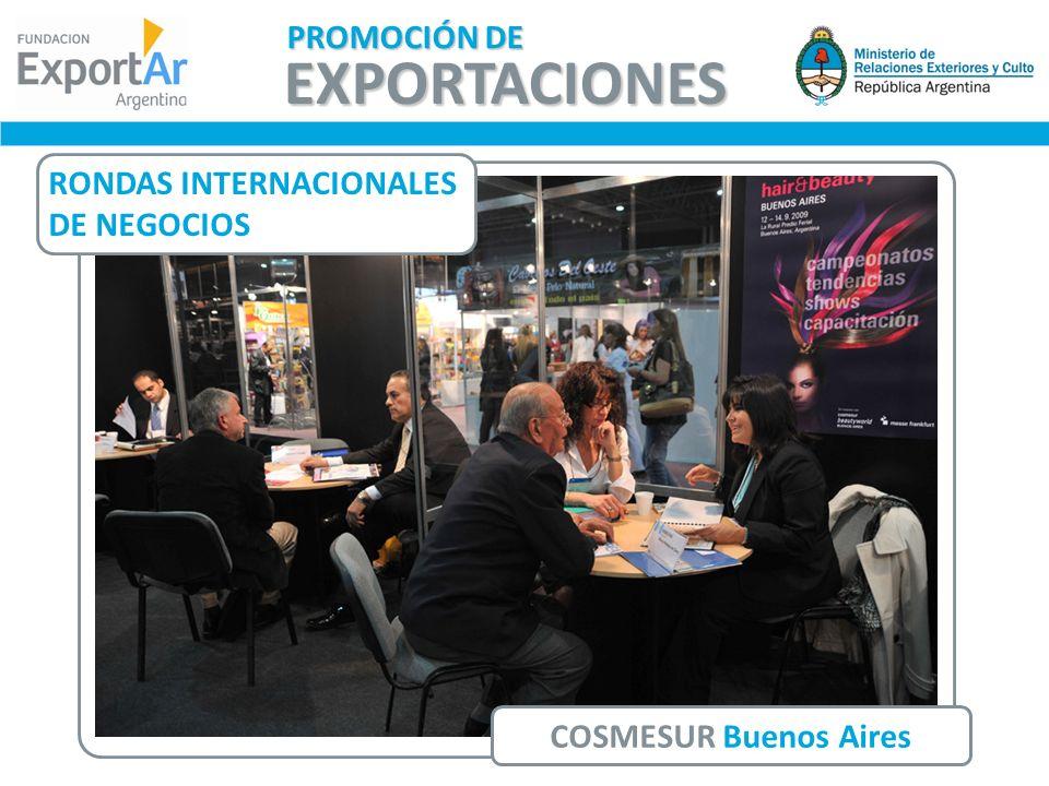 EXPORTACIONES PROMOCIÓN DE RONDAS INTERNACIONALES DE NEGOCIOS