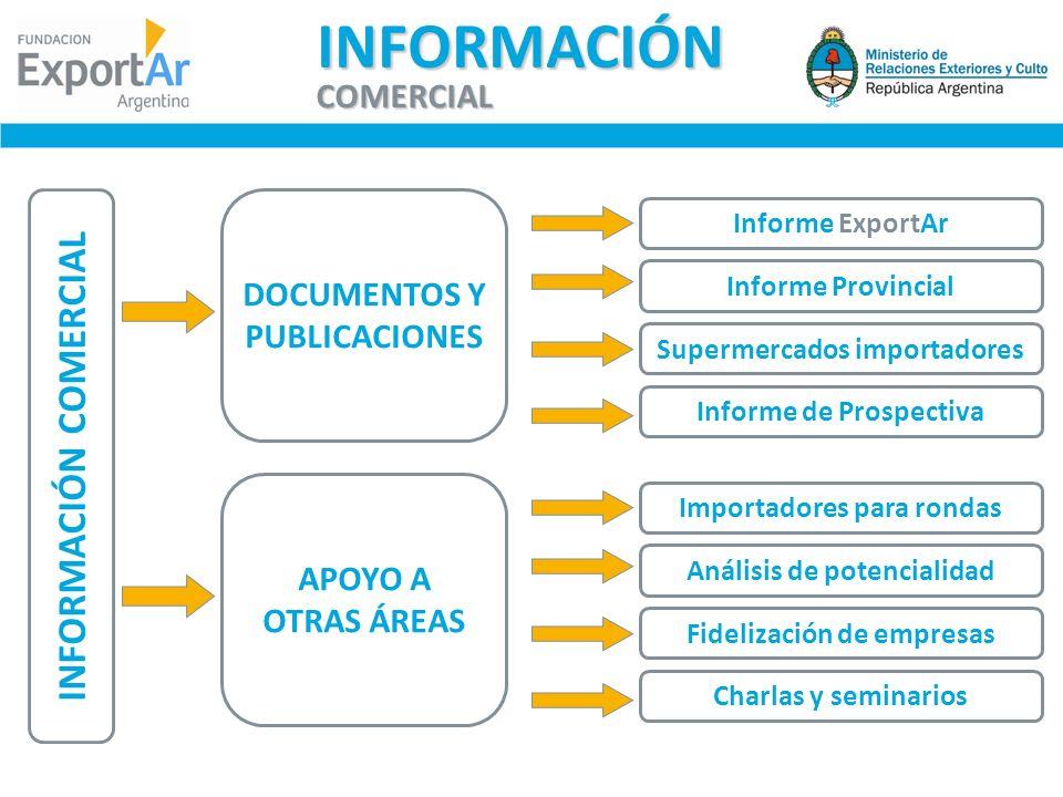 INFORMACIÓN INFORMACIÓN COMERCIAL COMERCIAL DOCUMENTOS Y PUBLICACIONES