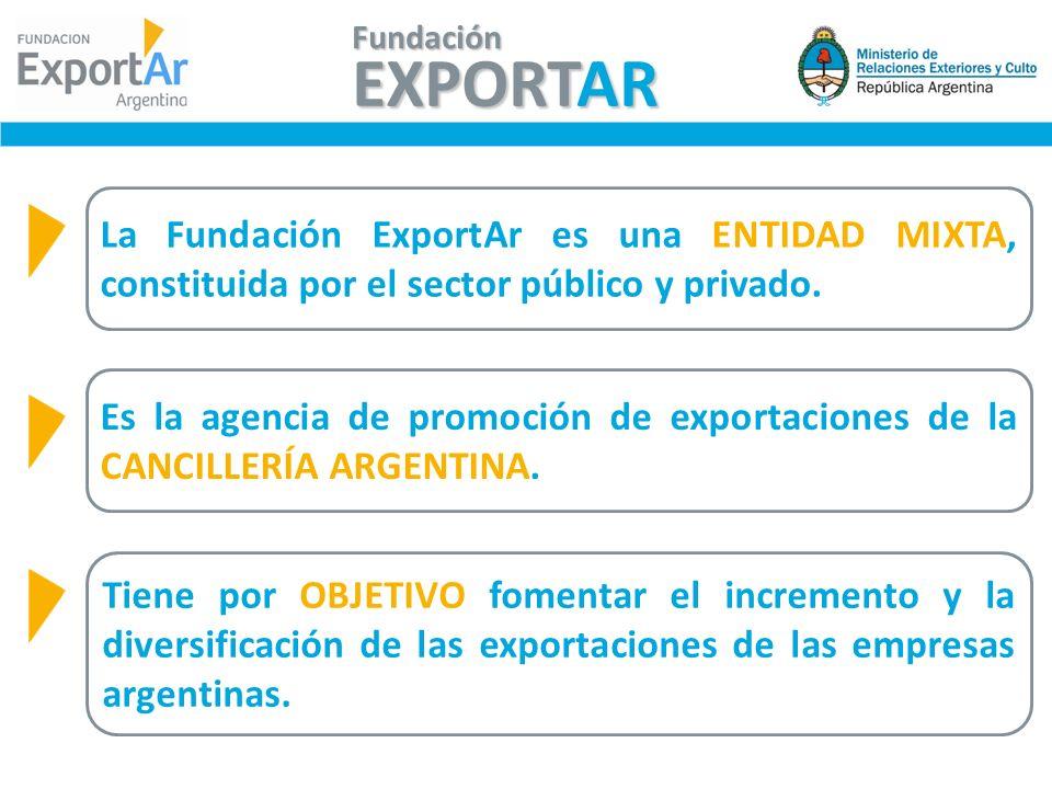 Fundación EXPORTAR. La Fundación ExportAr es una ENTIDAD MIXTA, constituida por el sector público y privado.