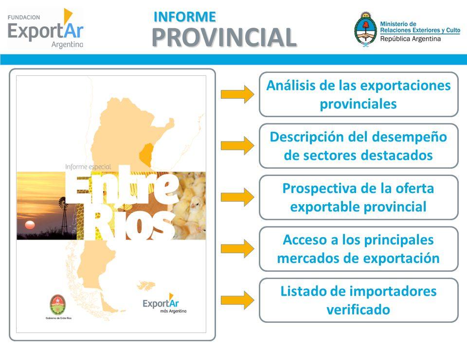 PROVINCIAL INFORME Análisis de las exportaciones provinciales