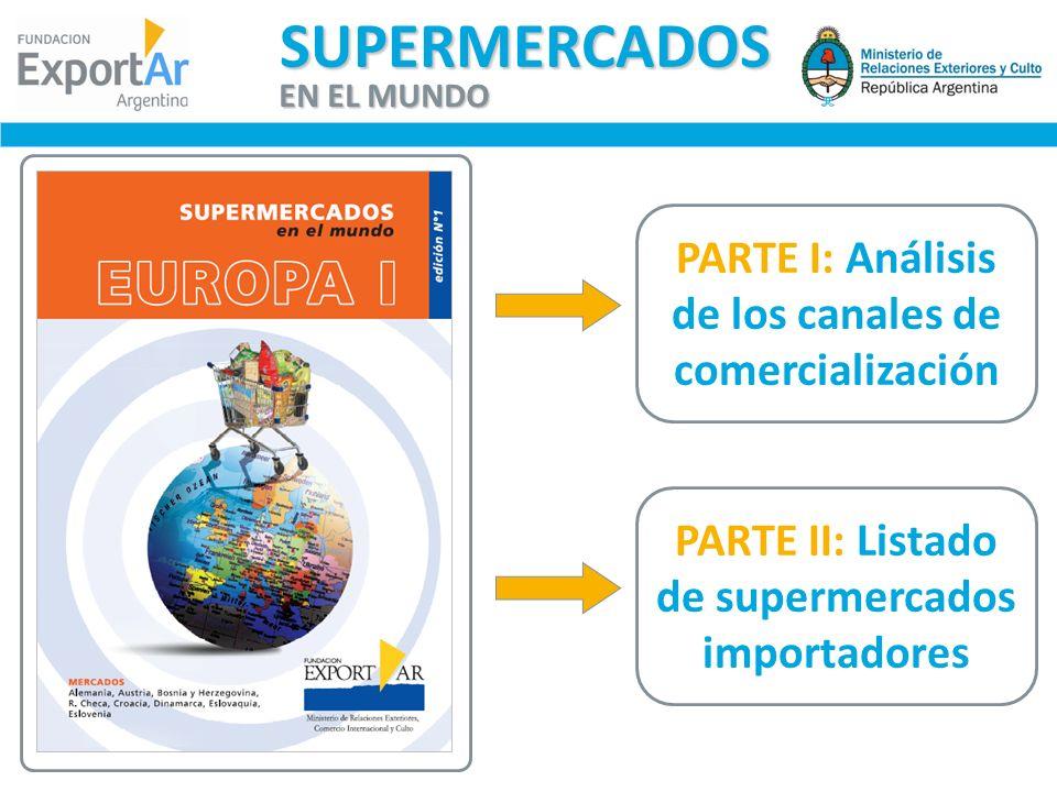 SUPERMERCADOS PARTE I: Análisis de los canales de comercialización