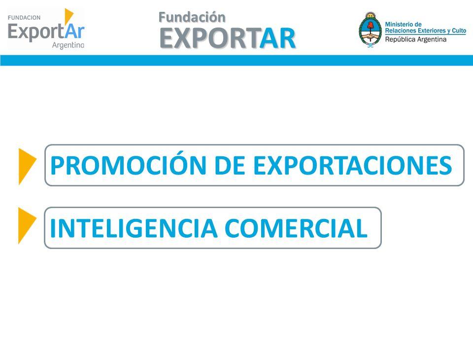 Fundación EXPORTAR PROMOCIÓN DE EXPORTACIONES INTELIGENCIA COMERCIAL