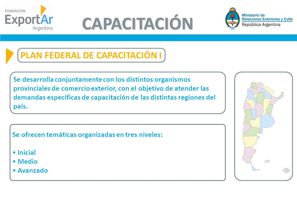 CAPACITACIÓN PLAN FEDERAL DE CAPACITACIÓN I