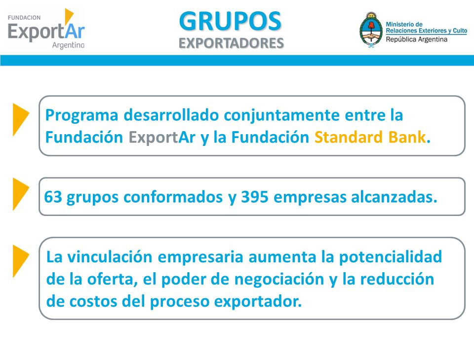 GRUPOS EXPORTADORES. Programa desarrollado conjuntamente entre la Fundación ExportAr y la Fundación Standard Bank.