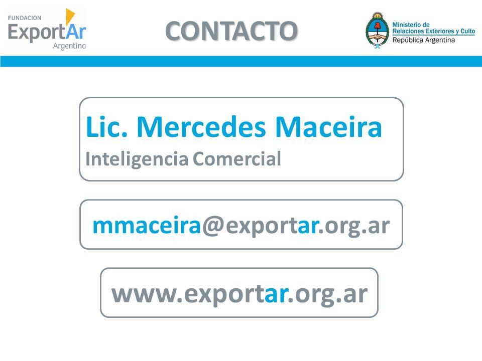 Lic. Mercedes Maceira CONTACTO www.exportar.org.ar