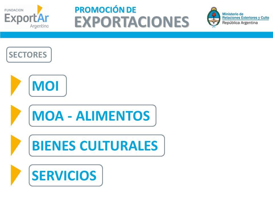 EXPORTACIONES MOI MOA - ALIMENTOS BIENES CULTURALES SERVICIOS