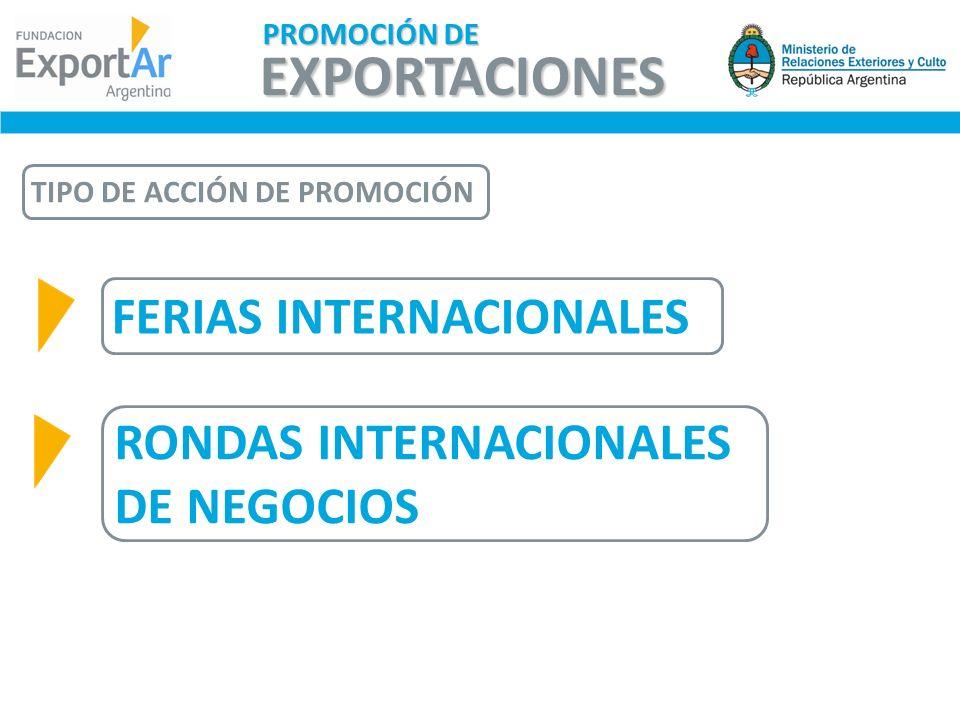 EXPORTACIONES FERIAS INTERNACIONALES