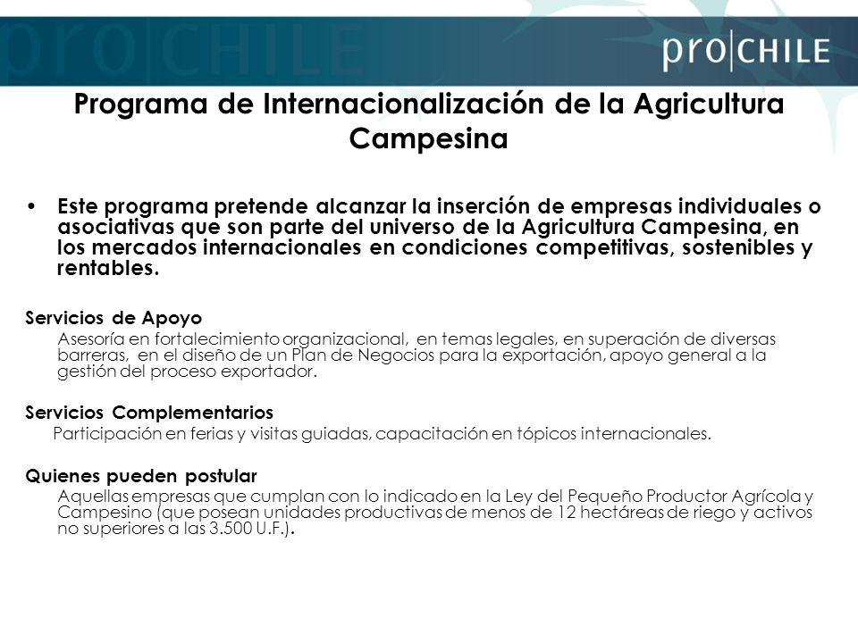 Programa de Internacionalización de la Agricultura Campesina