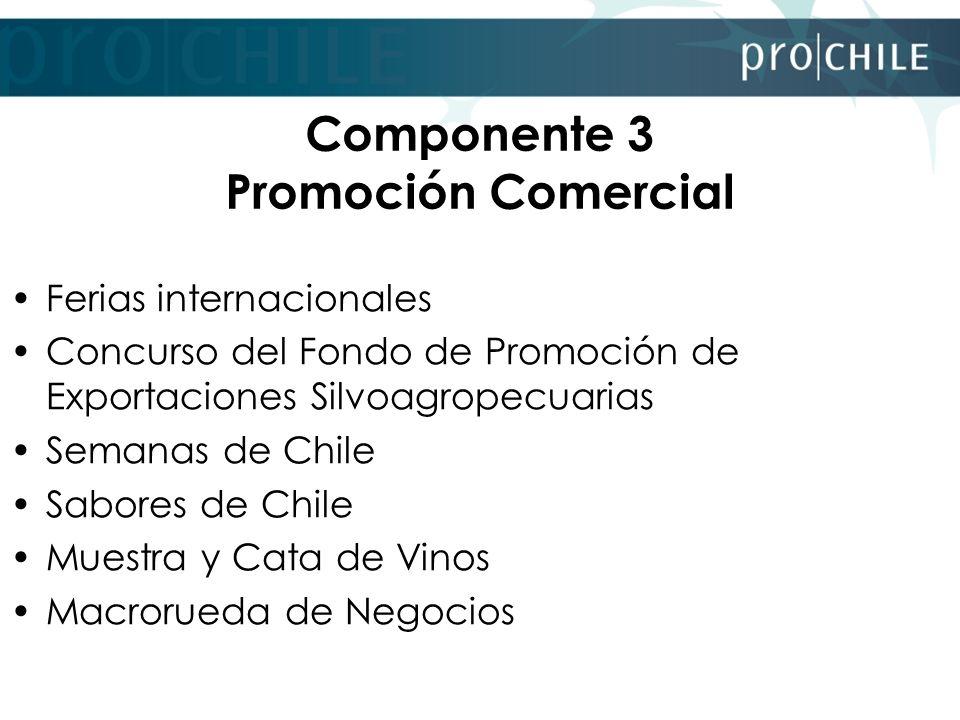 Componente 3 Promoción Comercial