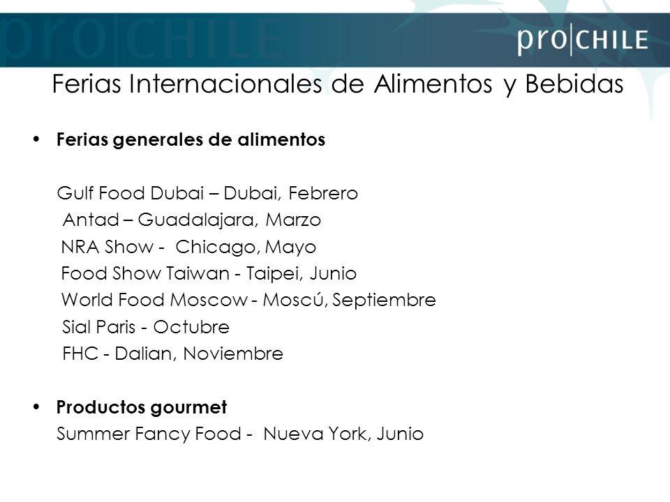 Ferias Internacionales de Alimentos y Bebidas