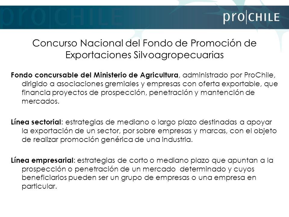 Concurso Nacional del Fondo de Promoción de Exportaciones Silvoagropecuarias
