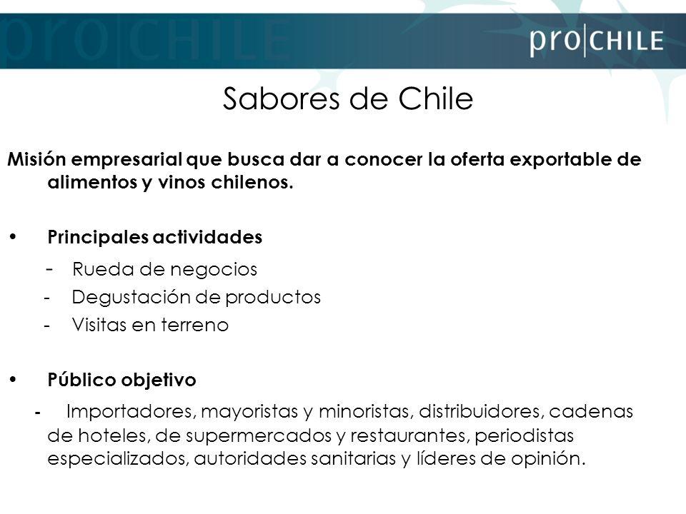 Sabores de Chile - Rueda de negocios