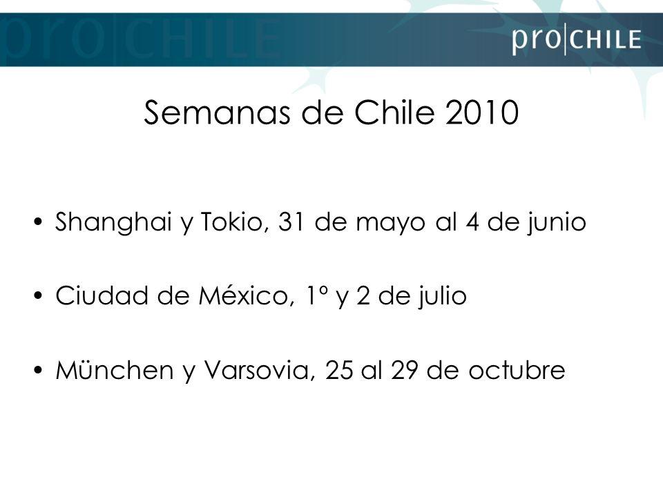 Semanas de Chile 2010 Shanghai y Tokio, 31 de mayo al 4 de junio