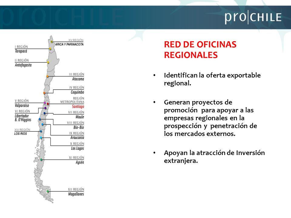 RED DE OFICINAS REGIONALES