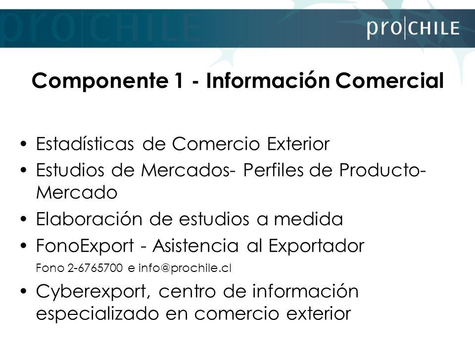Componente 1 - Información Comercial