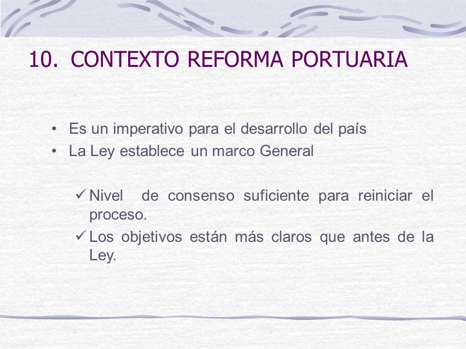 CONTEXTO REFORMA PORTUARIA