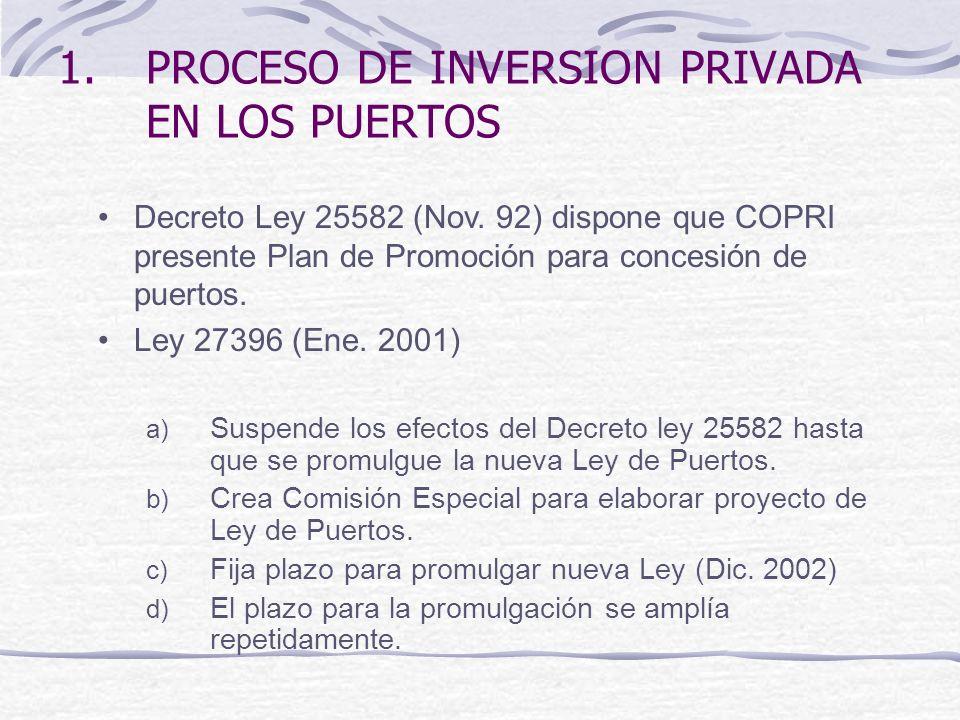PROCESO DE INVERSION PRIVADA EN LOS PUERTOS