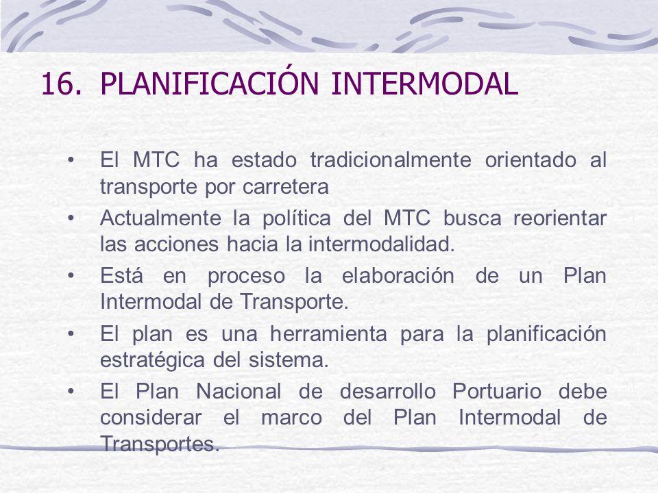 PLANIFICACIÓN INTERMODAL