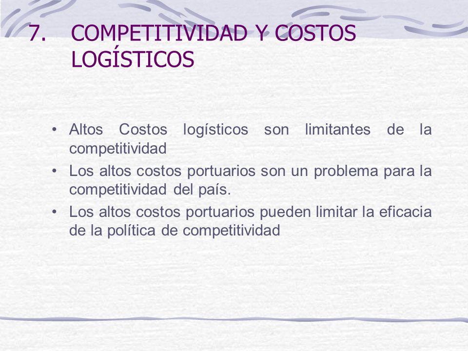 COMPETITIVIDAD Y COSTOS LOGÍSTICOS