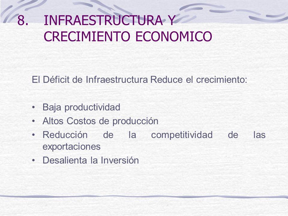 INFRAESTRUCTURA Y CRECIMIENTO ECONOMICO