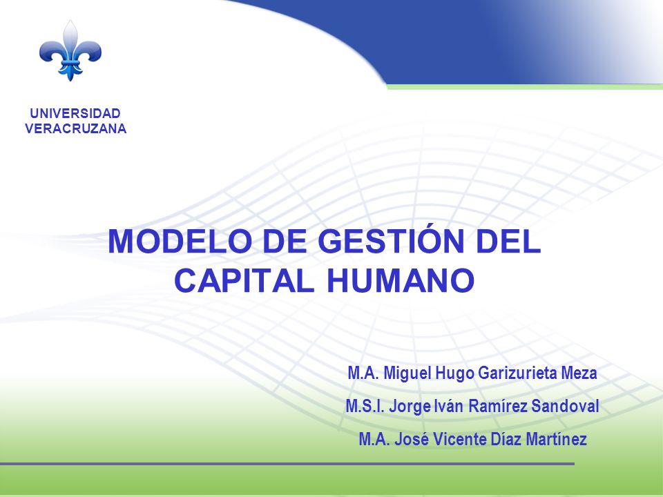 MODELO DE GESTIÓN DEL CAPITAL HUMANO