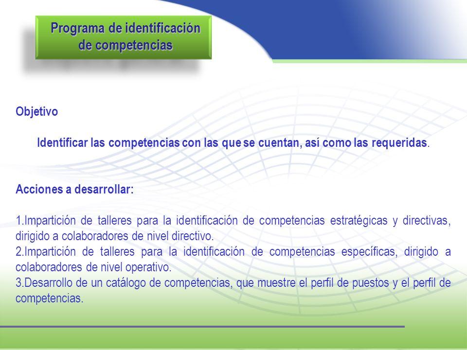 Programa de identificación de competencias