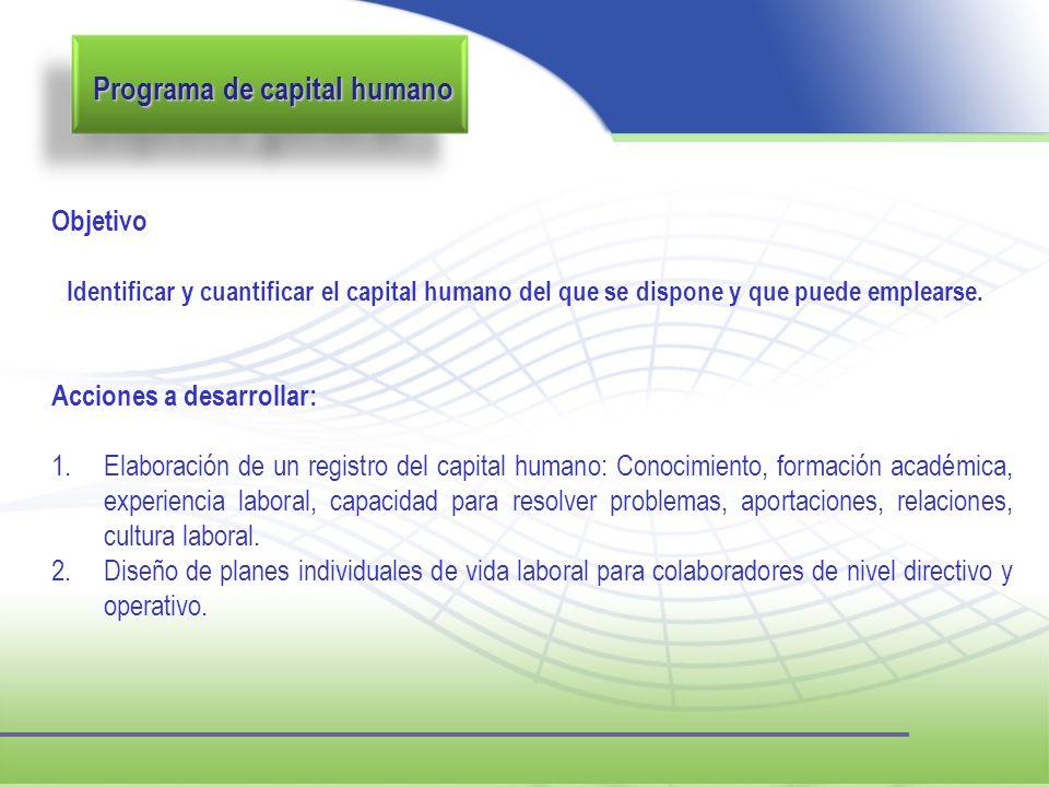 Programa de capital humano
