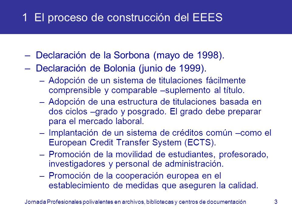 1 El proceso de construcción del EEES