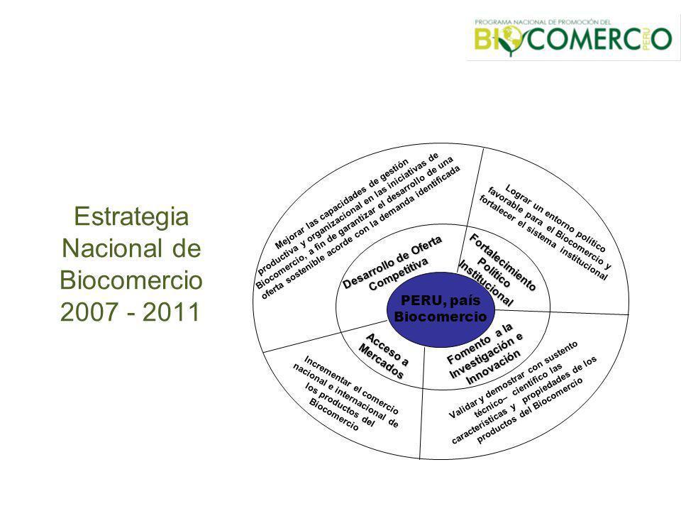 Estrategia Nacional de Biocomercio 2007 - 2011