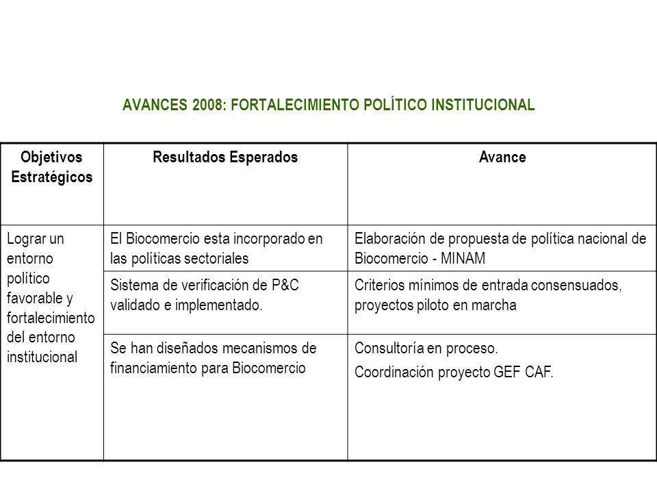 AVANCES 2008: FORTALECIMIENTO POLÍTICO INSTITUCIONAL