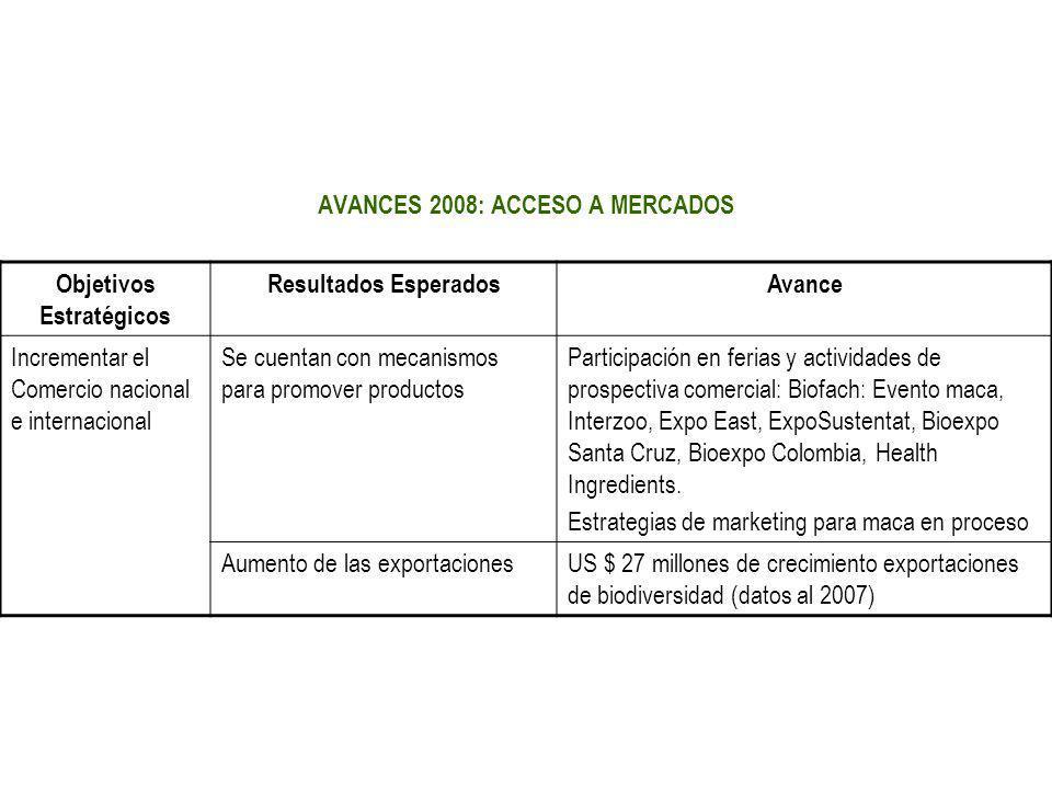 AVANCES 2008: ACCESO A MERCADOS