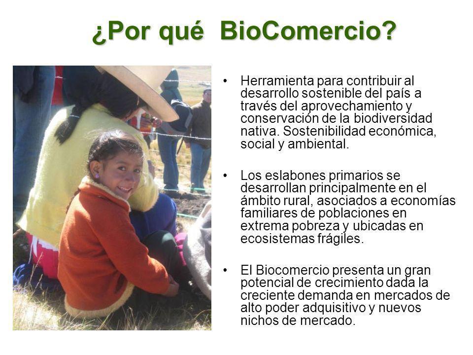 ¿Por qué BioComercio