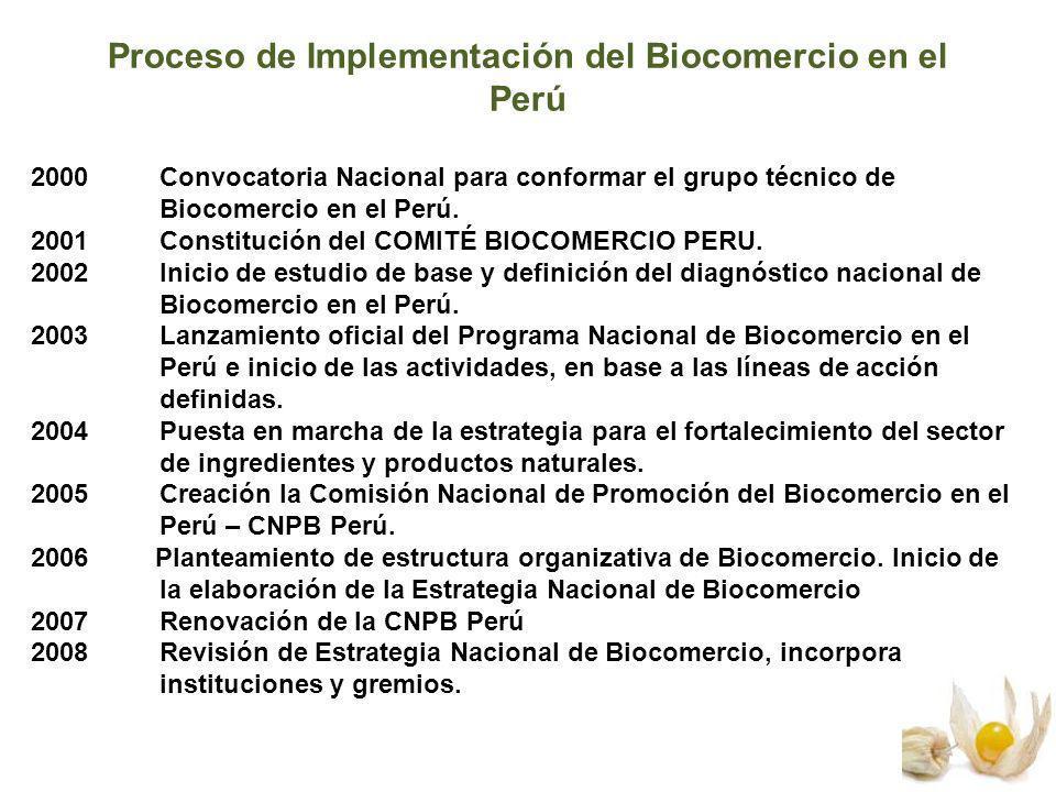 Proceso de Implementación del Biocomercio en el Perú