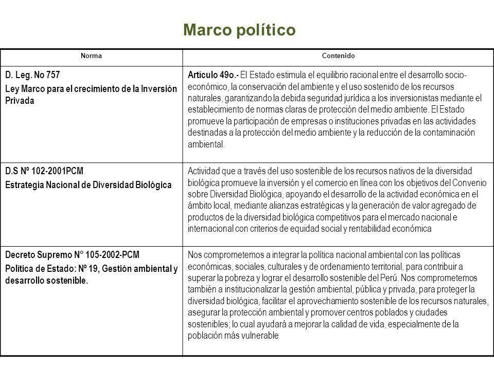 Marco político Norma. Contenido. D. Leg. No 757. Ley Marco para el crecimiento de la Inversión Privada.