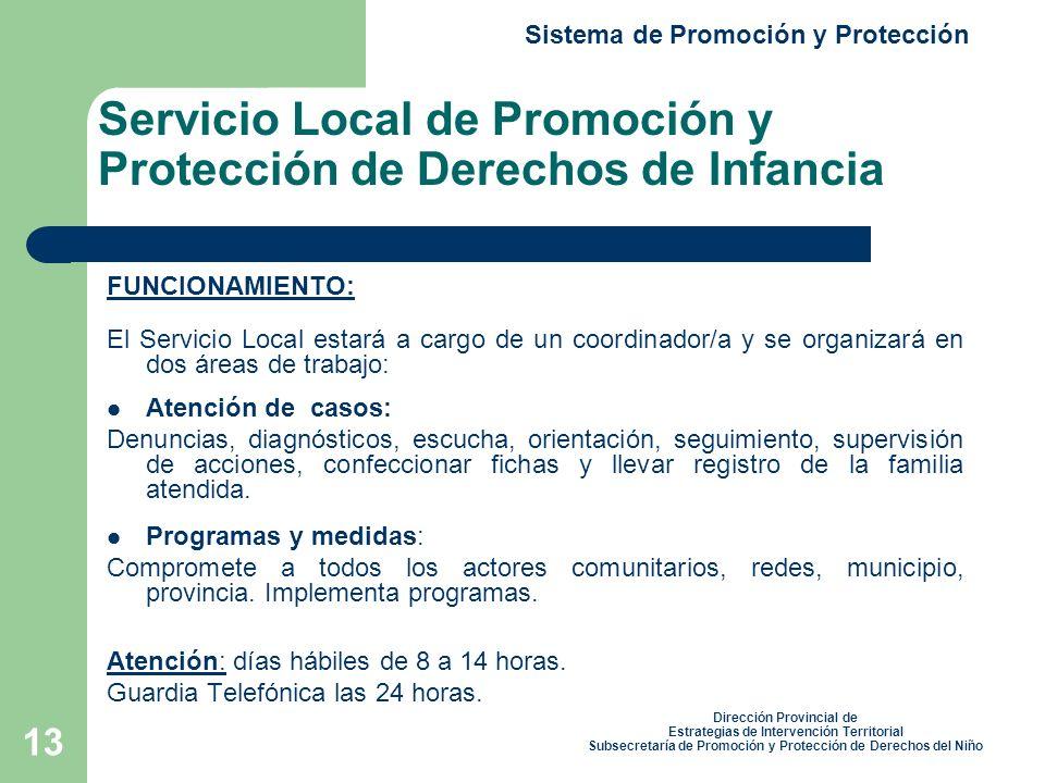 Servicio Local de Promoción y Protección de Derechos de Infancia